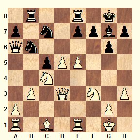 A hypermodern position arising from the Benko Gambit
